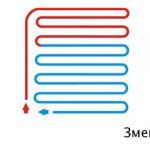 Как сделать водяной теплый пол своими руками: схема, монтаж, подключение