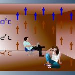 Сколько электроэнергии потребляет теплый пол и как ее рассчитать