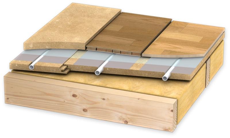 Как сделать электрический теплый пол на деревянном основании
