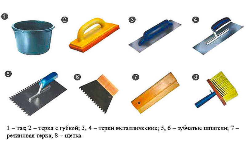 инструмент для укладки керамогранита