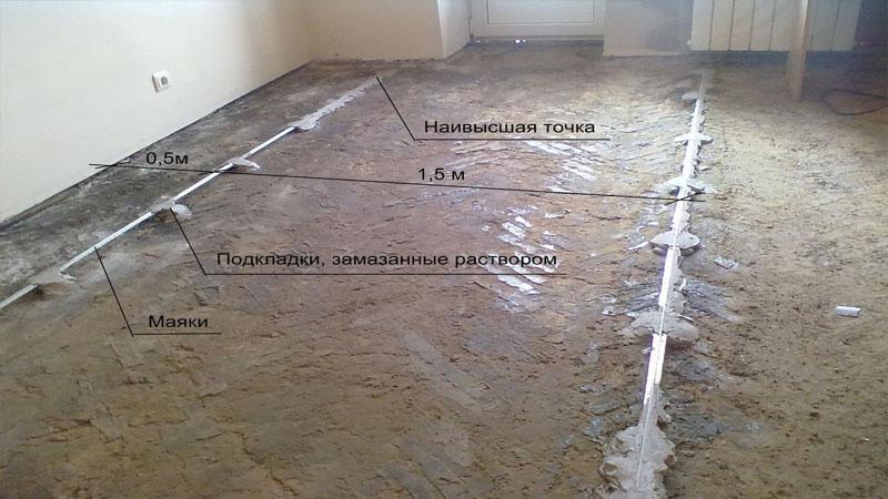 Стяжка бетонного пола под ламинат своими руками 20
